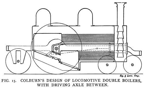Oddities - Curiosities of Locomotive Design